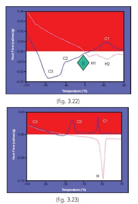Диференційно скануючий калориметр для визначення температури аустенітної трансформації