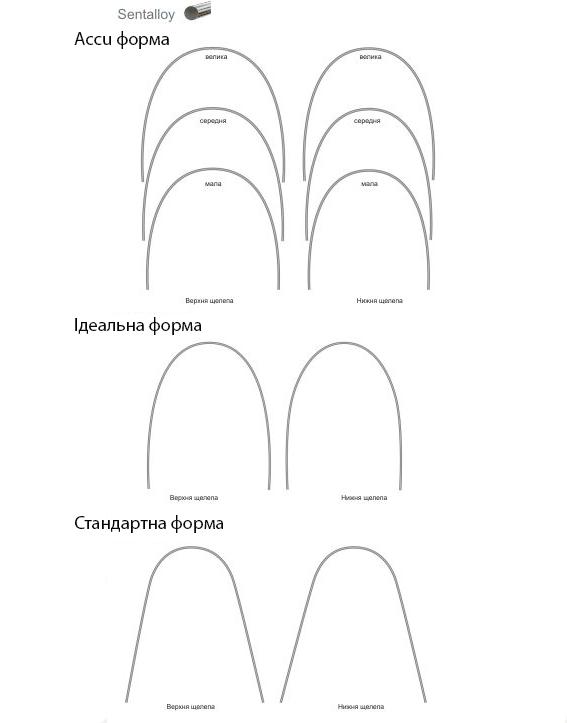 Різні типи дуг Sentalloy