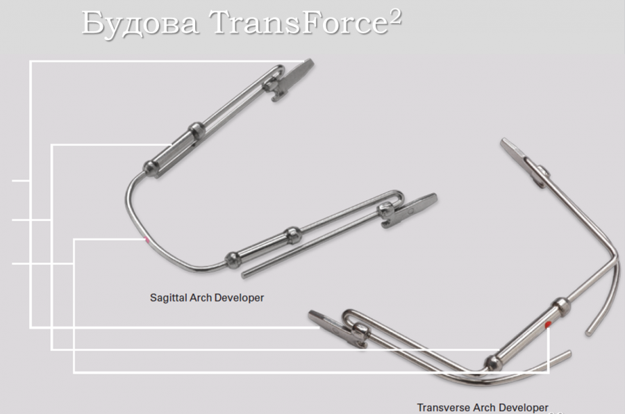 Будова Trance Force
